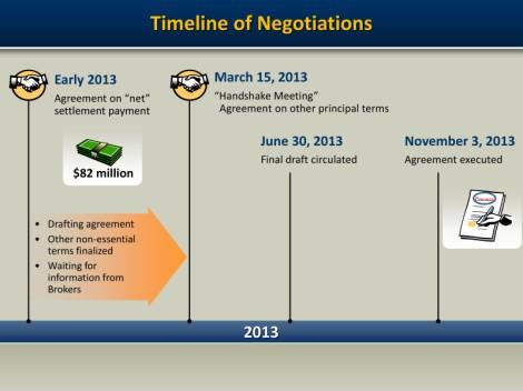 Policy Negotiations