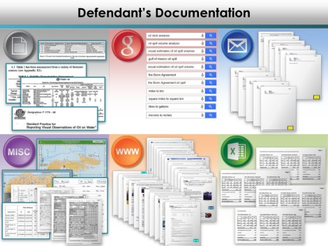 Documentation Volume