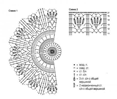 Схема вязания крючком ажурной шапочки
