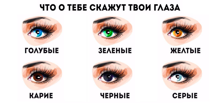 Цвет глаз характер человека