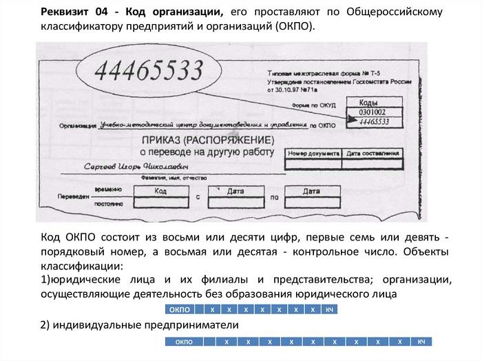 Общероссийский классификатор предприятий и организаций окпо коды