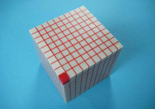 Сколько в одном кубическом метре квадратных метров