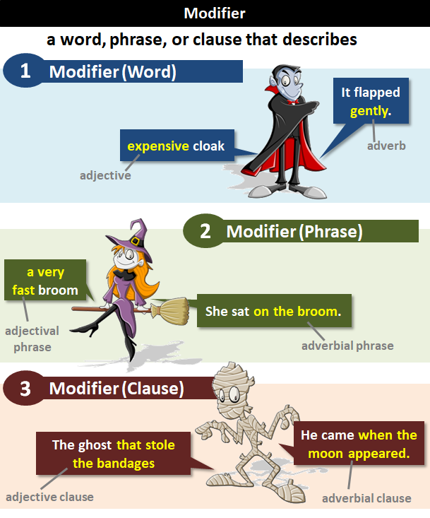 Adjectival modifier examples