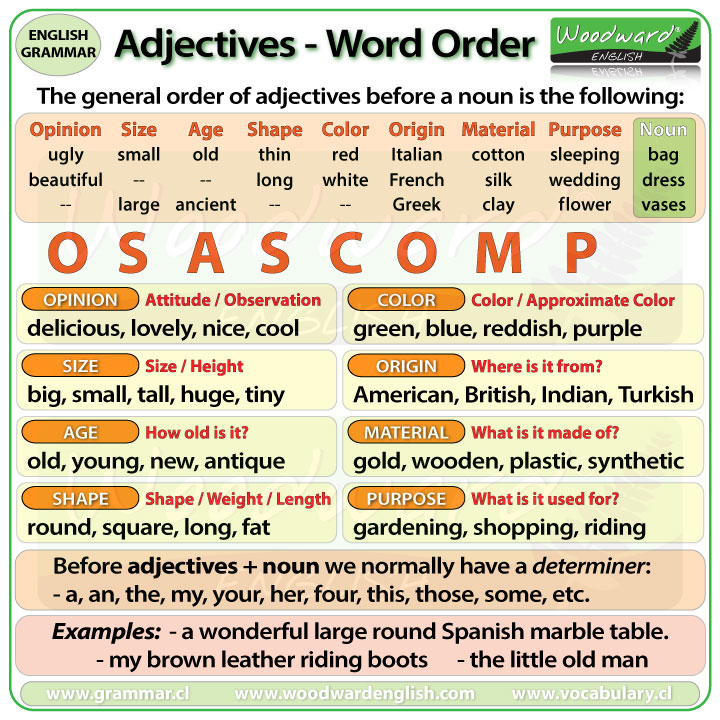 Two word adjectives examples