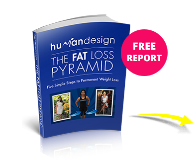 Human Design Health and Fitness Free Report