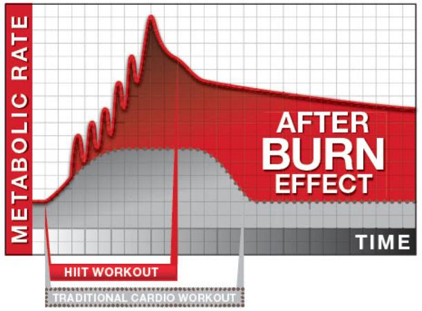 Fat burning kettlebell swing workout
