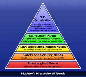 Self Defense in Plano - Crucible Krav Maga - Hierarchy of Needs