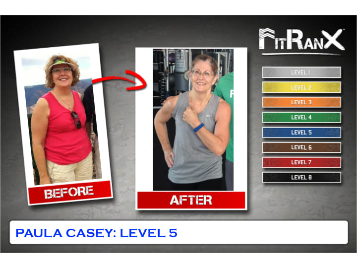 Paula, Method Athlete Testimonials