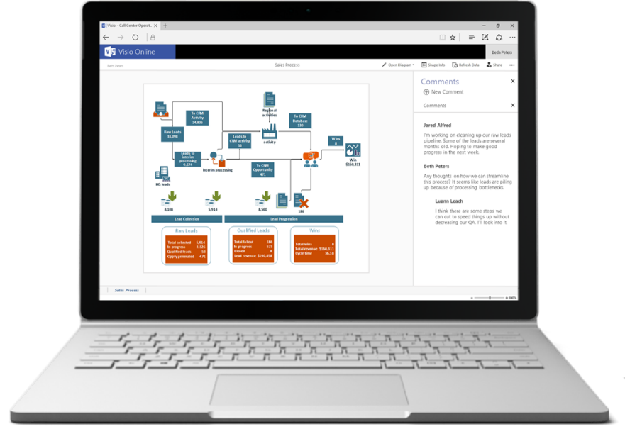 Add comments to Visio diagrams from a browser