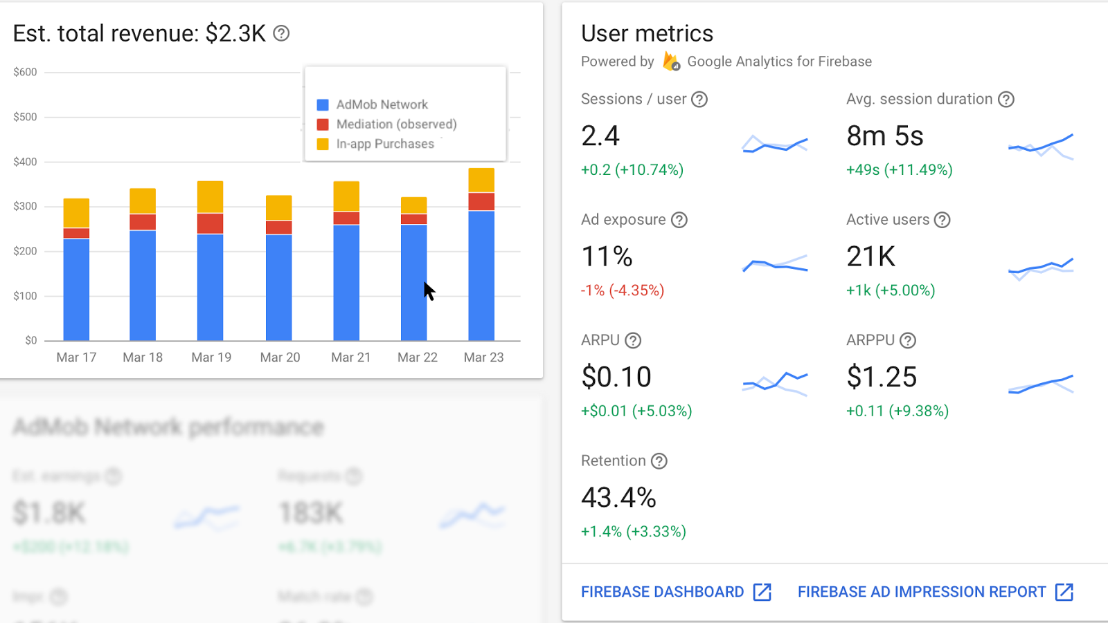 smarter monetization strategy with Firebase, Analytcis integration
