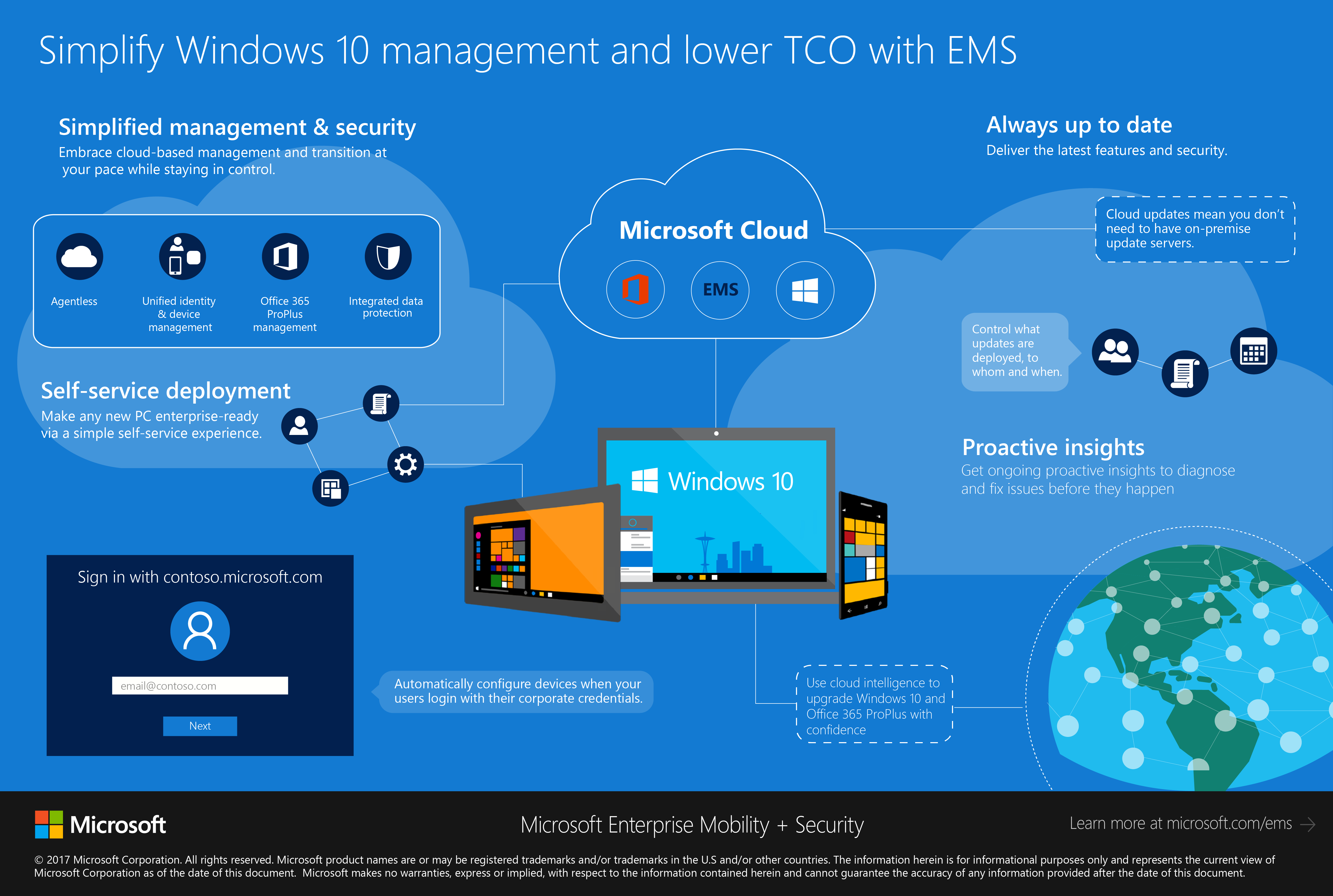 Office 365 ProPlus with Microsoft Intune infographic