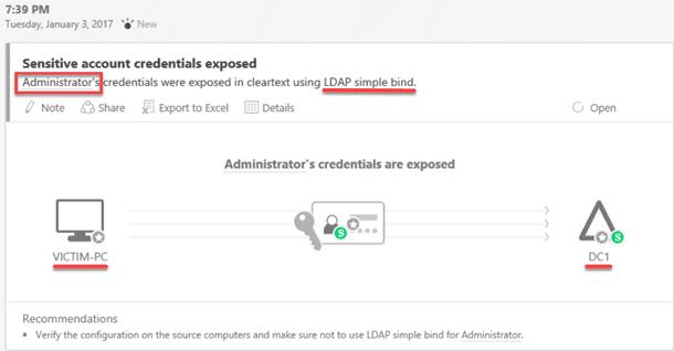 LDAP Simple Bind protocol sending passwords in plaintext.