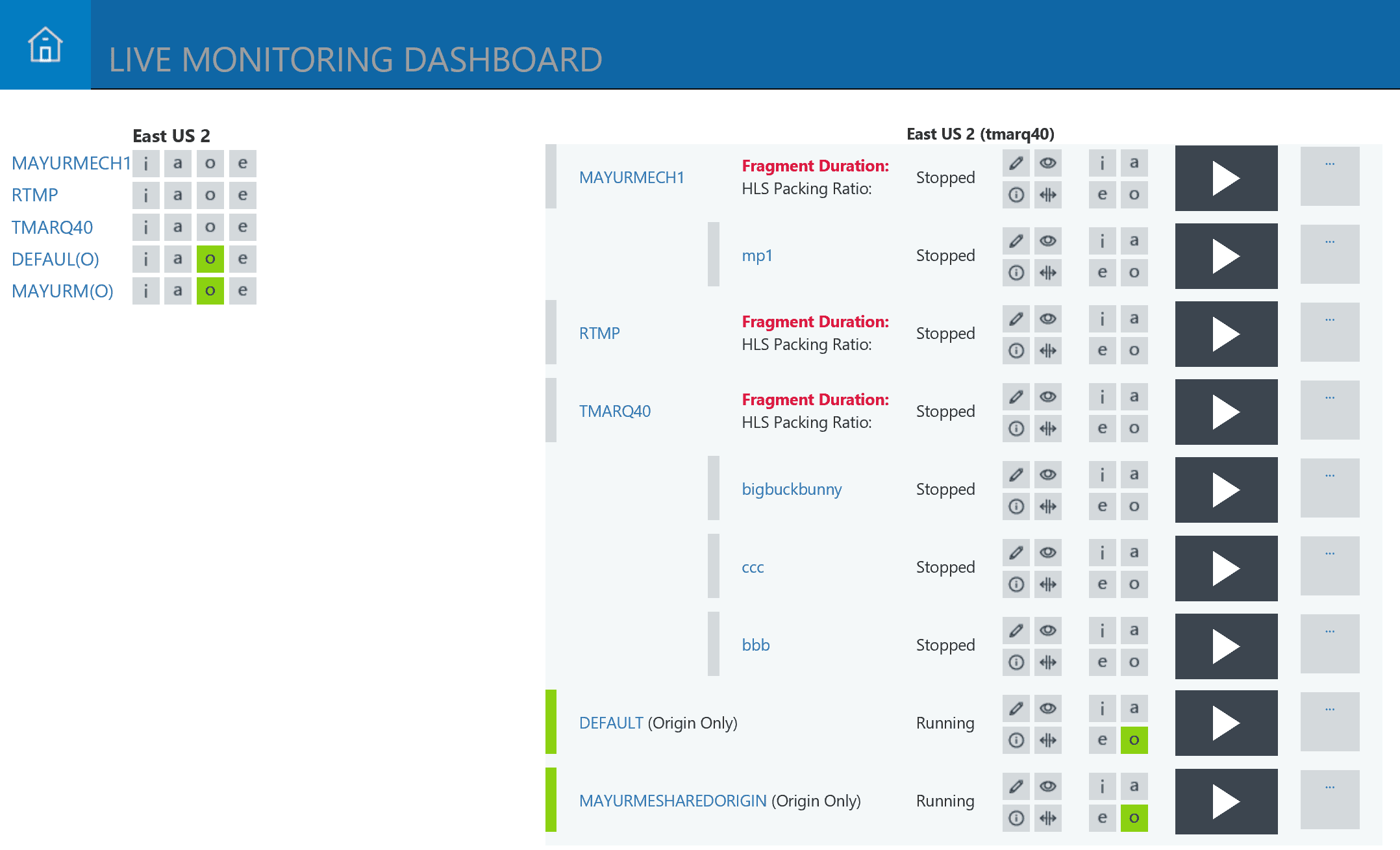 Azure Media Services (AMS) Live Monitoring Dashboard Overview