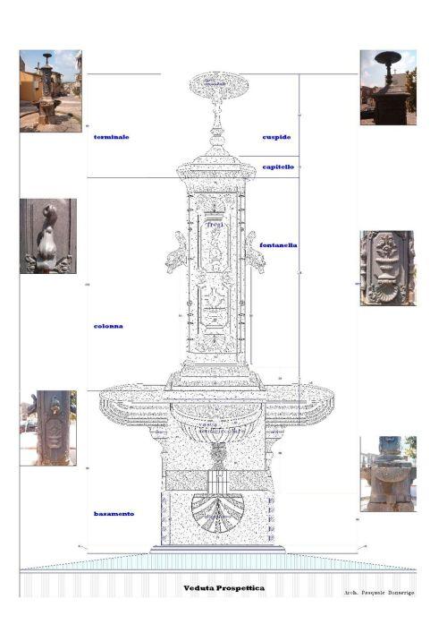 Composizione fontana