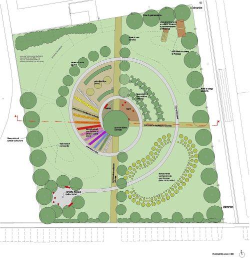 Giardino sensoriale diego boroni for Planimetria giardino