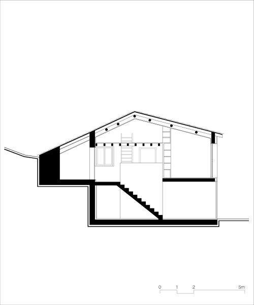 Microrifugio sezione