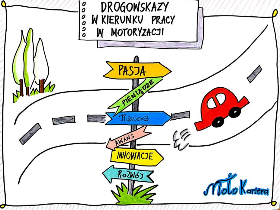 Drogowskazy w kierunku pracy w motoryzacji