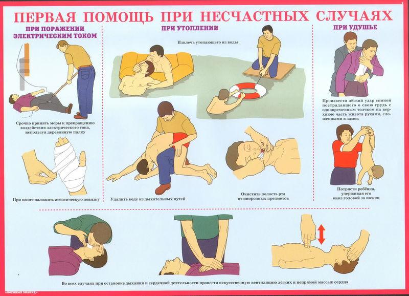 Правила надання першої медичної допомоги