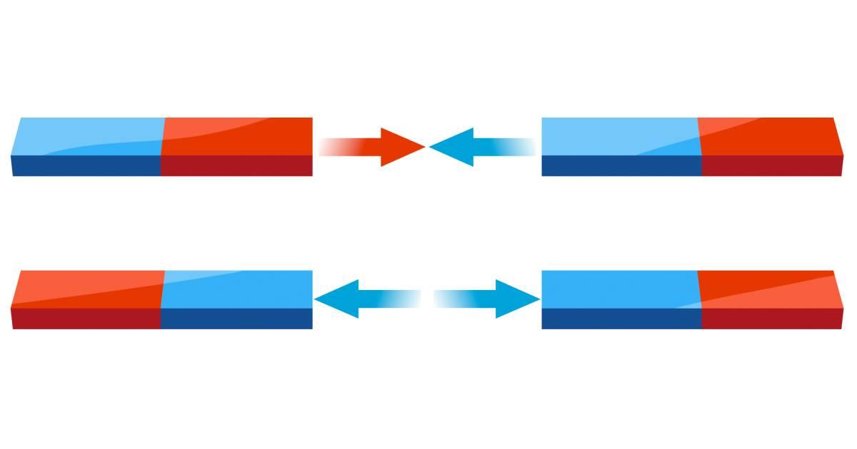 Bildresultat för magnet