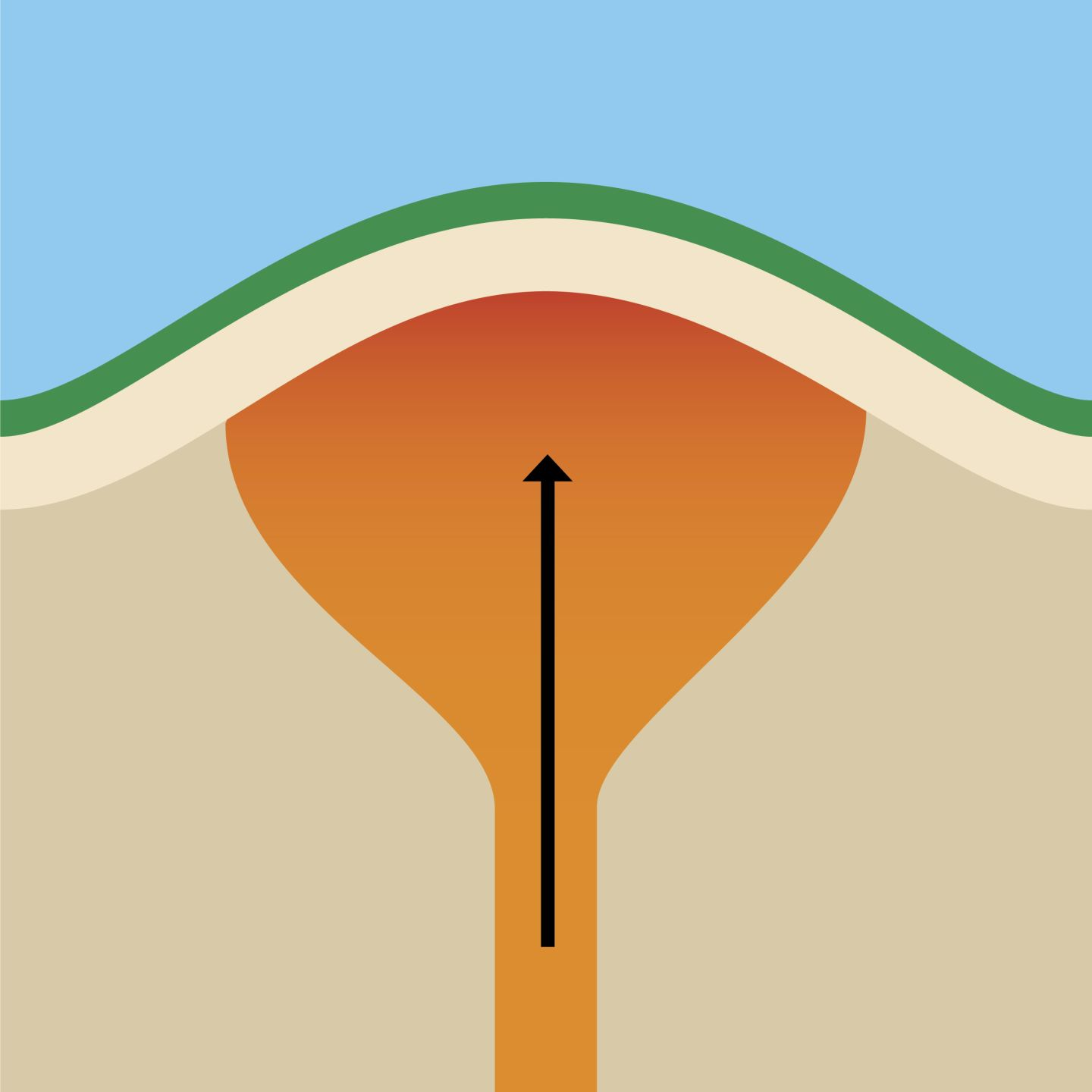 dome mountains formation Get information about dome mountains from the dk find out website for kids find out more about how dome mountains are formed and other facts from dk find out.