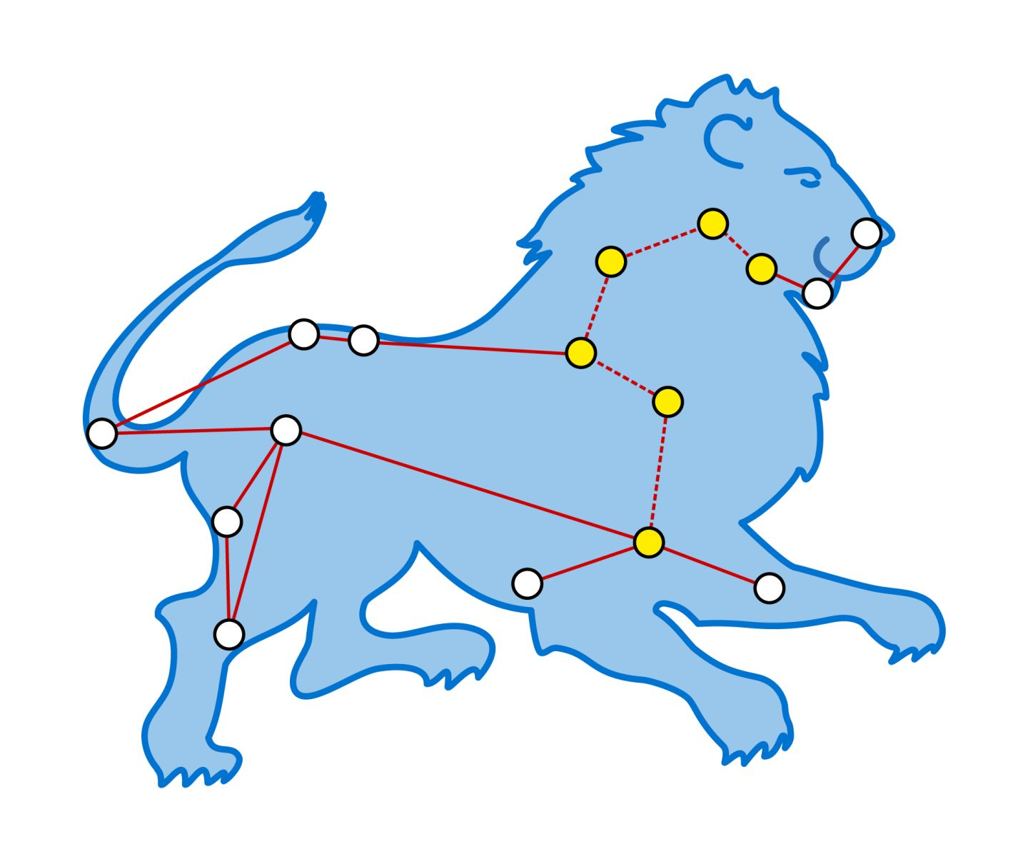 Leo The Lion The Constellation - Lessons - Tes Teach