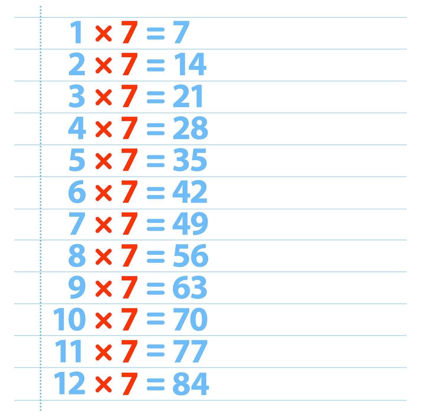 7 times table seven times table dk find out for Table de multiplication de 7 8 9