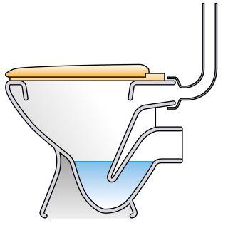 toilet u bend air supply