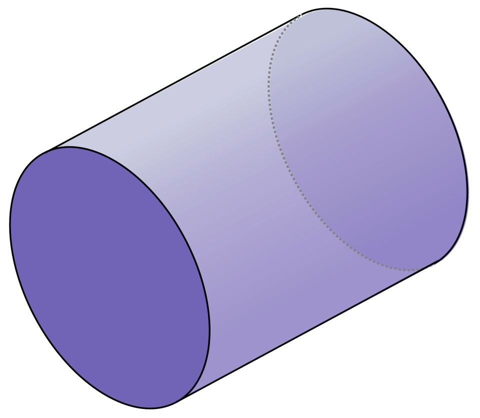 Cylinder on Facts About Circles In Maths