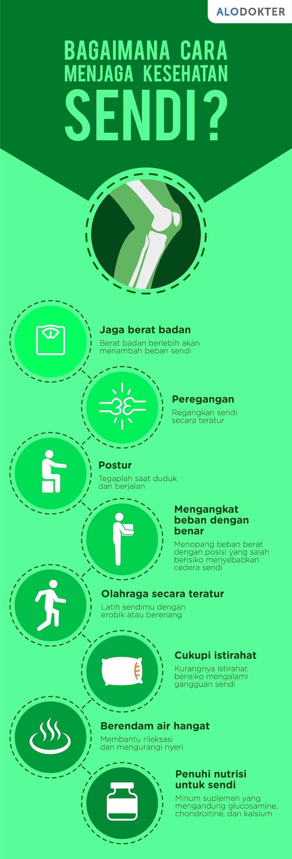 infografis-suplemen sendi