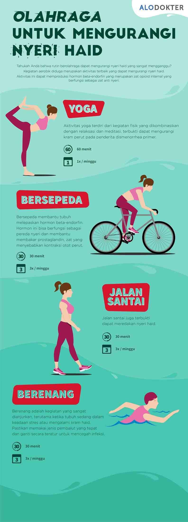 infografis feminax (take out) 2 - Alodokter