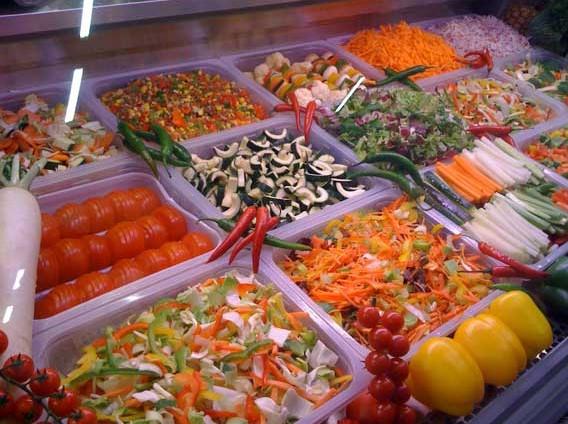 Бизнес план кулинарии с расчетами бесплатно