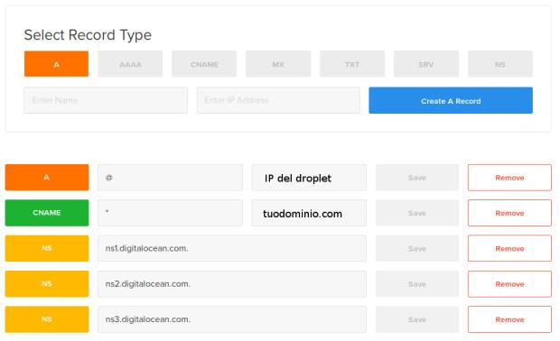 DigitalOcean con CWP Centos WebPanel (configurazione DNS)  | <alebal web Blog>