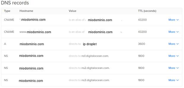 Digitalocean installare un droplet LAMP multisito su Ubuntu 14.04 | <alebal web Blog>