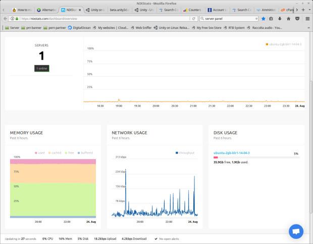 Statistiche del server NIXSTATS | <alebal web Blog>