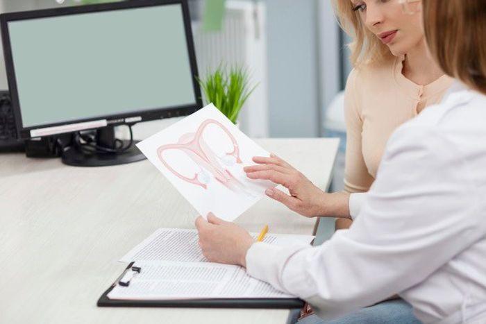 Впч у женщин гинекология