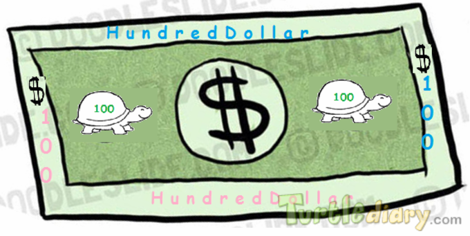 100 DOLLAR - Design Your Own Money Contest March 2015 Submission