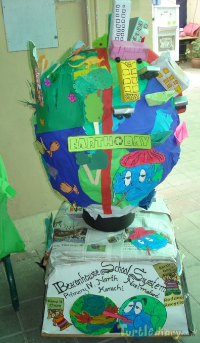 Global Warming Model - Earth Day Contest April 2015 Submission