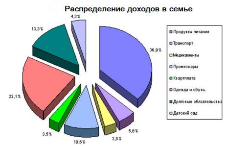 Популярный бизнес в москве 2017