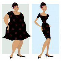 Истории похудения мотивация
