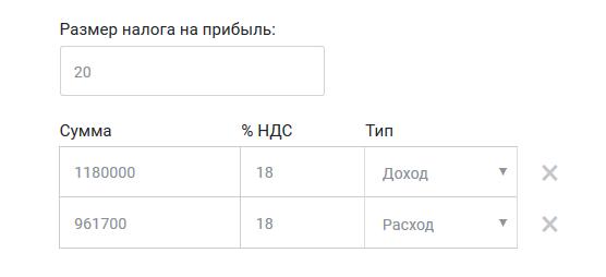 Как посчитать налог на прибыль пошаговая инструкция