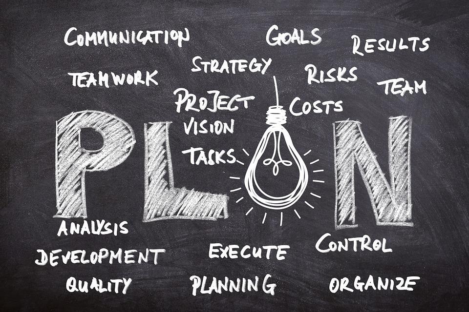 Бизнес план идея