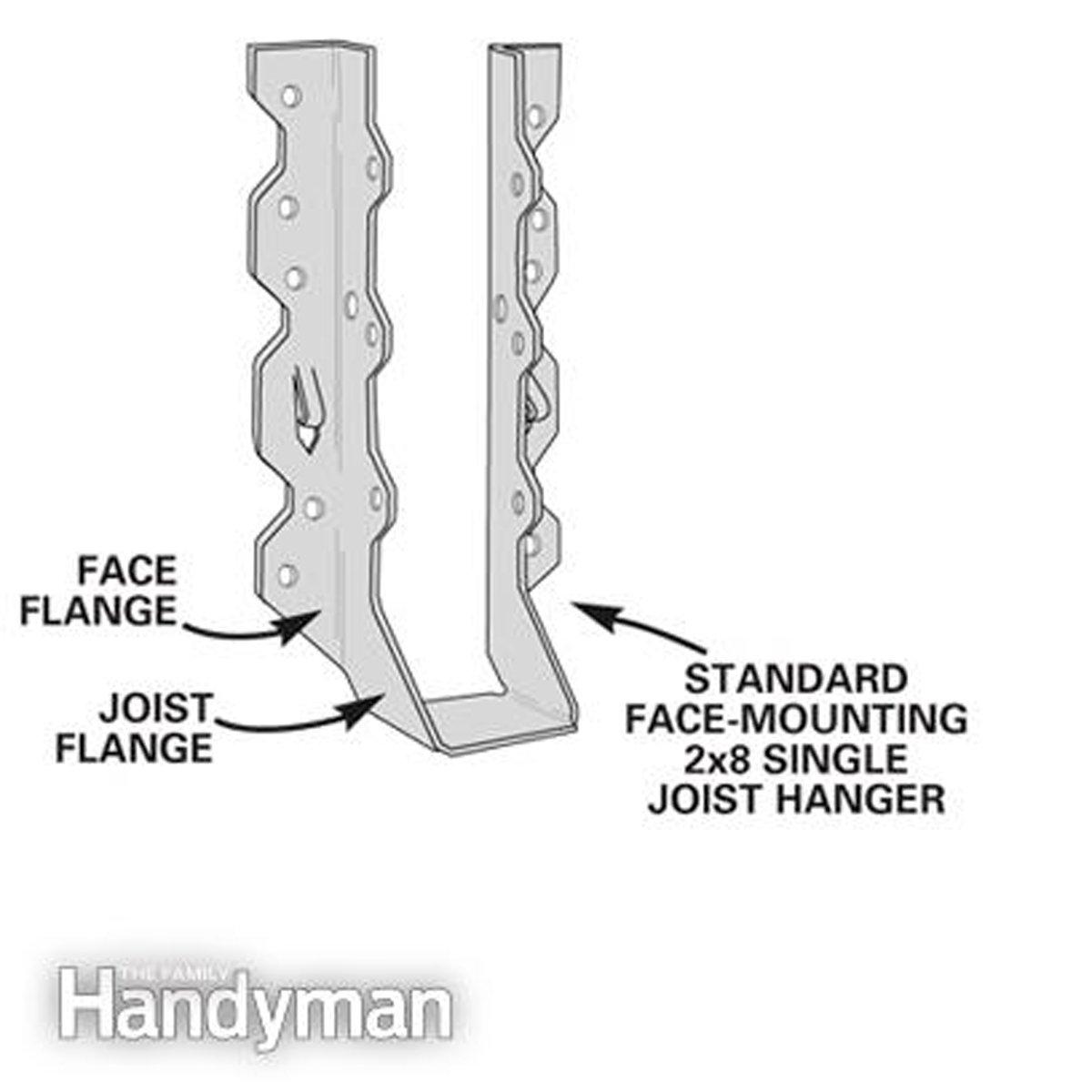How many nails per joist hanger