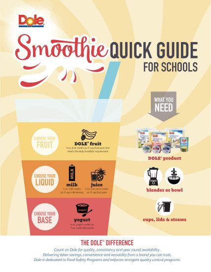 31361 dole school smoothie quick guide dp18013 page 1