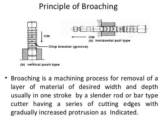 non plastic fine content of a gravel surfacing material pdf