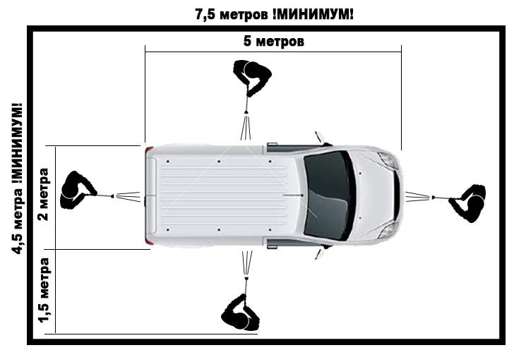 Проект автомойки на 4 поста