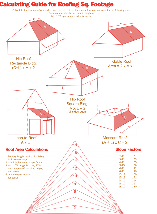 How to calculate roofing nails