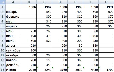 Как рассчитать пенсионный капитал