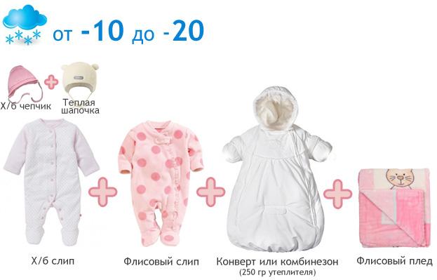 Как одевать новорожденного в картинках