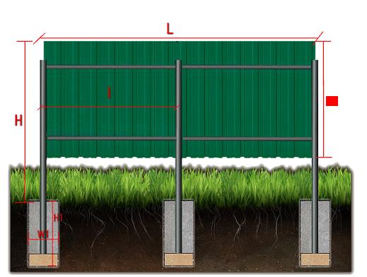 Как посчитать количество профнастила на забор
