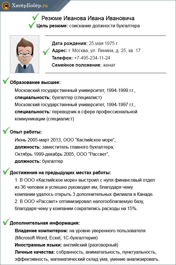 Личные качества в резюме для экономиста